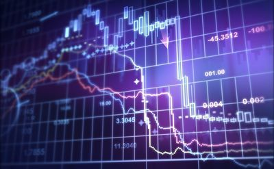 forex 825 - The Forex Blog - Getting Ahead of the News